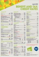 Benefits And Tax Credit Rates