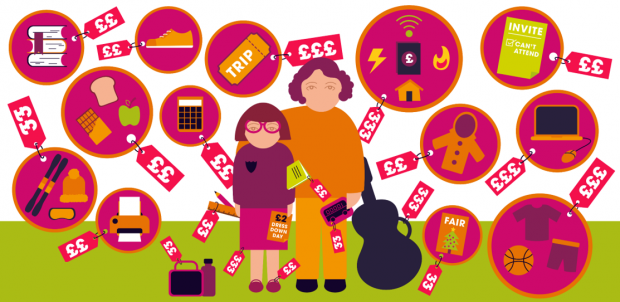 Illustration showing various school costs weighing on a child and parent