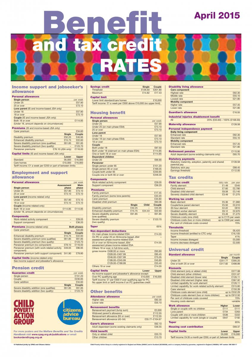 Benefit and tax credit rates poster